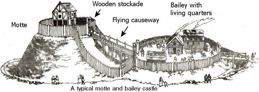 4 motte and bailey drawingL